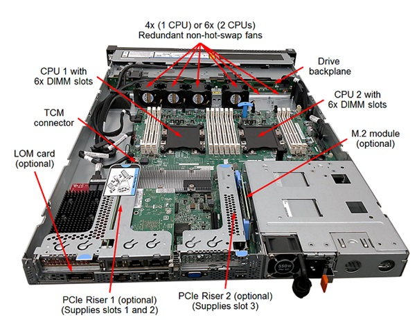ThinkSystem mainboard SR550