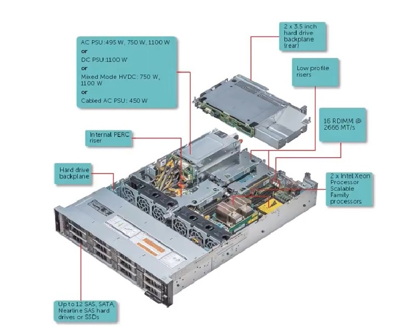 Mainboard Dell PowerEdge R540