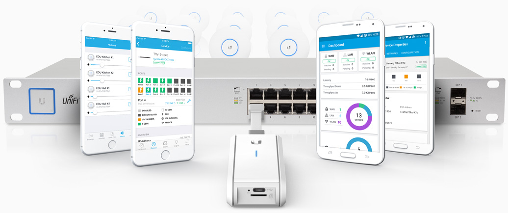 Cotroller UniFi Cloud Key