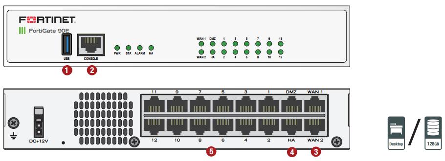 Siêu Thị Máy Chủ :: Thiết bị bảo vệ mạng Firewall Fortigate 90E | FG