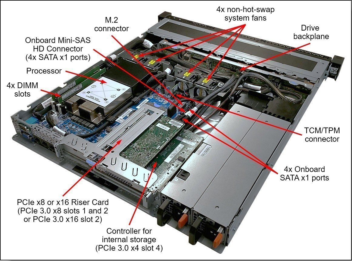 ThinkSystem Mainboard SR250