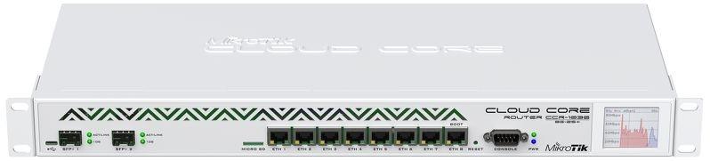 Thiết Bị Mạng Router MikroTIK CCR1036-8G-2S+EM