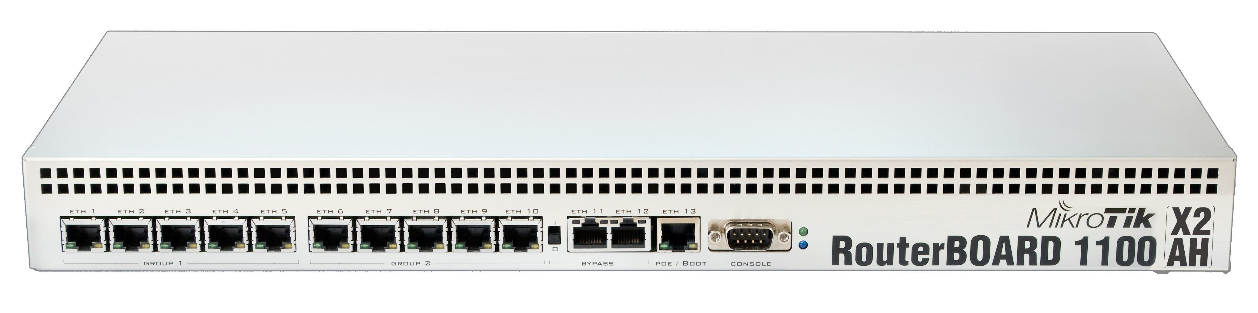 Router Mikrotik RB1100AHx2-LM