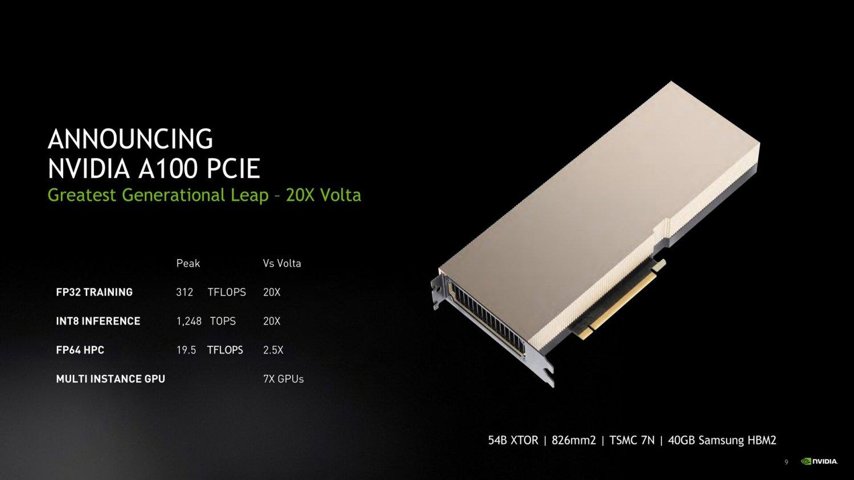Card Màn Hình VGA NVIDIA A100 40GB CoWoS HBM2 PCIe 4.0-- Passive Cooling