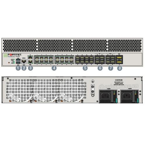 Thiết Bị Tường Lửa Firewall Fortinet FortiGate 1101E FG-1101E-BDL-950-12